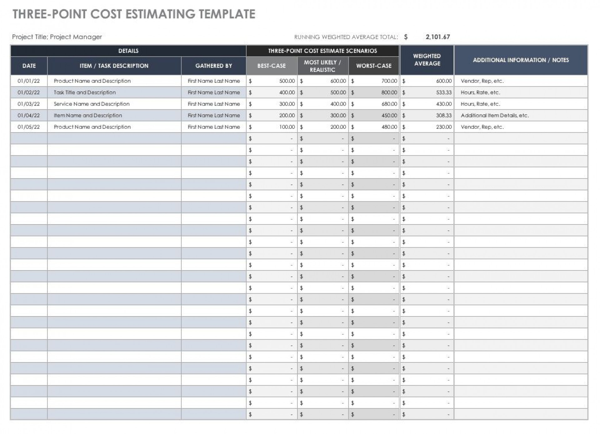 007 Beautiful Construction Estimating Spreadsheet Template High Resolution  Example Estimate Free Cost1920
