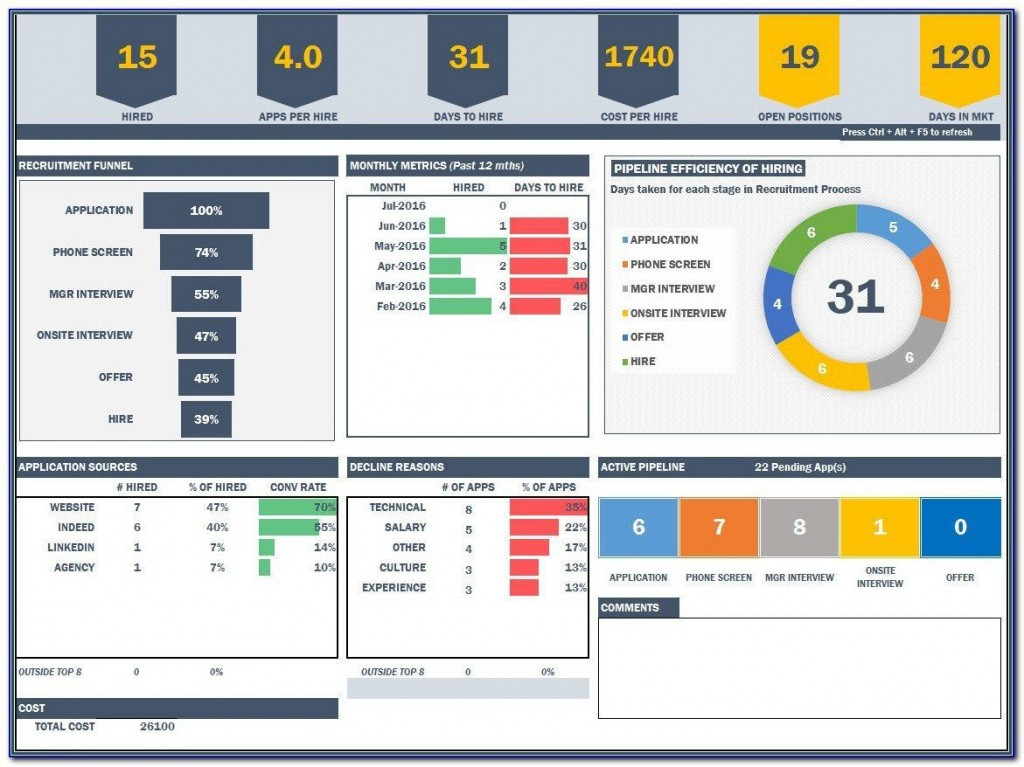 007 Beautiful Project Management Dashboard Excel Template Free Highest Clarity  Simple MultipleLarge