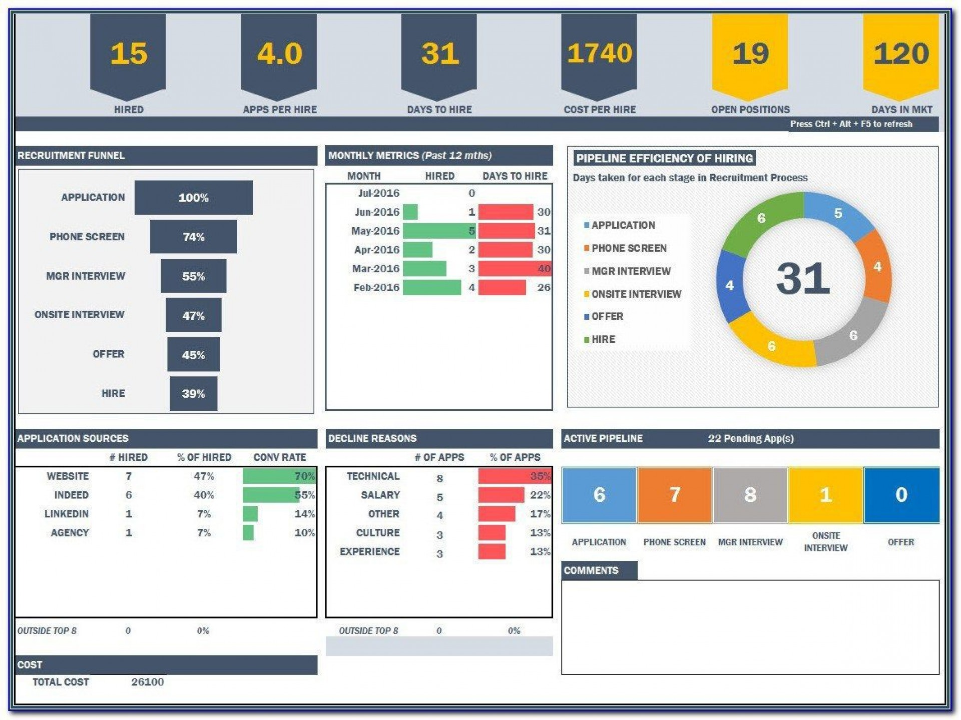 007 Beautiful Project Management Dashboard Excel Template Free Highest Clarity  Simple Multiple1920