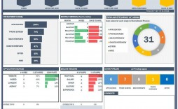 007 Beautiful Project Management Dashboard Excel Template Free Highest Clarity  Simple Multiple