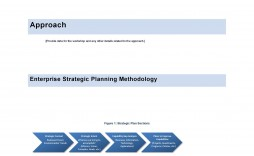 007 Best Strategic Planning Template Free Design  Excel 6 It For Cio