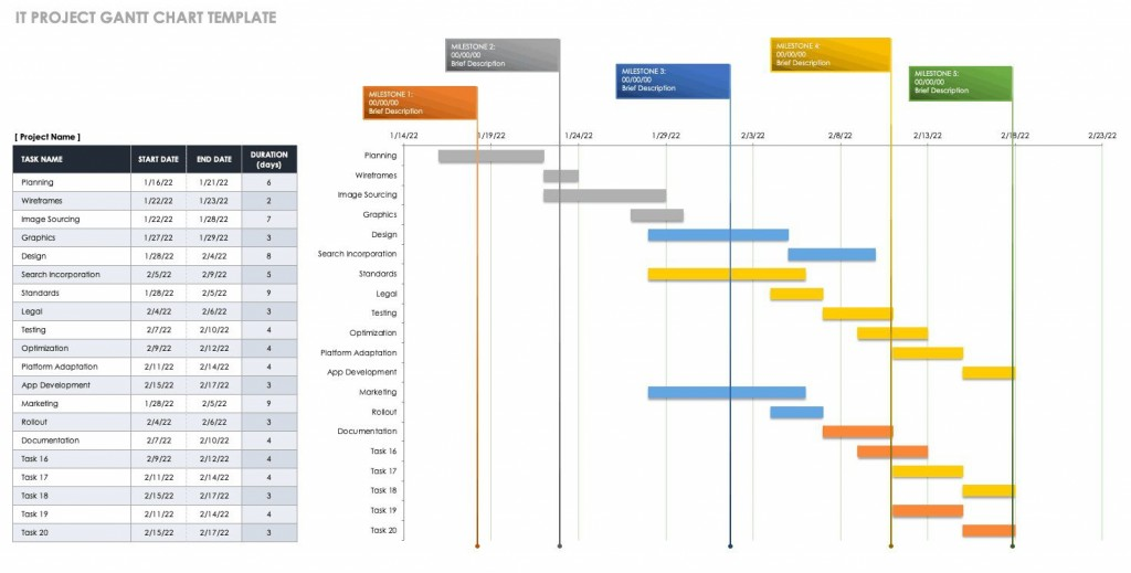 007 Breathtaking Microsoft Excel Gantt Chart Template Design  M Office Free Download ProjectLarge