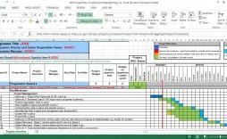 007 Breathtaking Project Management Timeline Template Photo  Plan Pmbok Planner