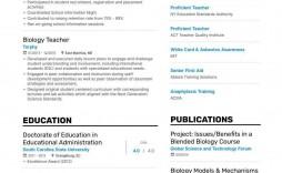 007 Breathtaking Resume Example For Teacher Job Inspiration  Sample Cv School