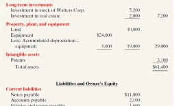007 Excellent Basic Balance Sheet Template Example  Simple For Self Employed Pdf