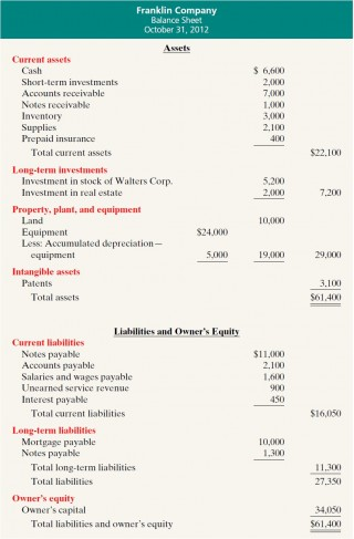 007 Excellent Basic Balance Sheet Template Example  Simple Free For Self Employed Uk320