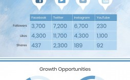 007 Excellent Social Media Marketing Plan Template 2018 Highest Quality