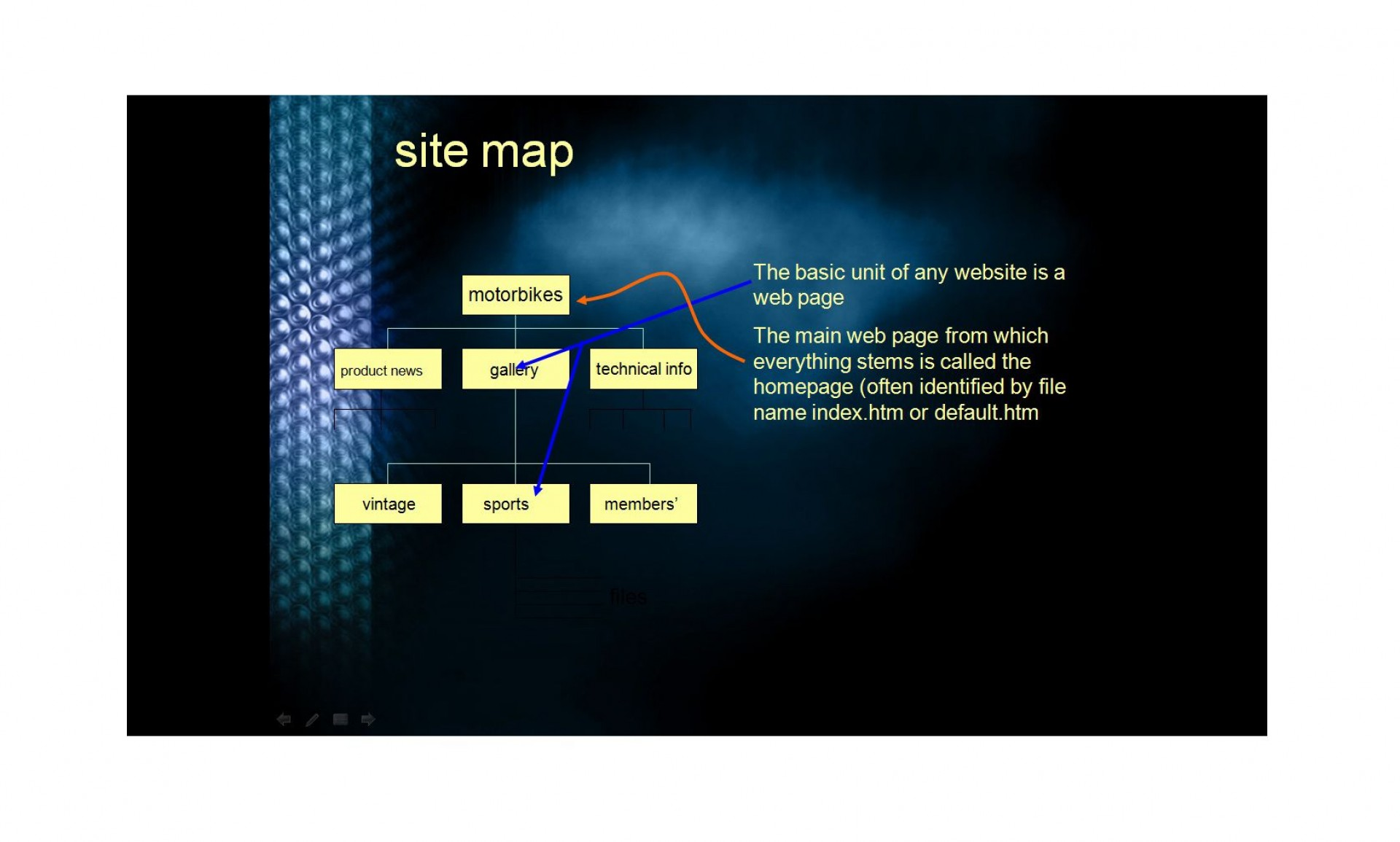 007 Excellent Website Site Map Template Free Excel Sample 1920