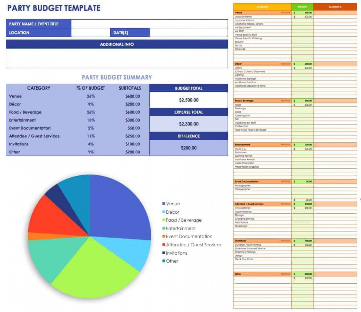 007 Exceptional Event Planner Budget Template Excel Inspiration  Party Planning Spreadsheet1400