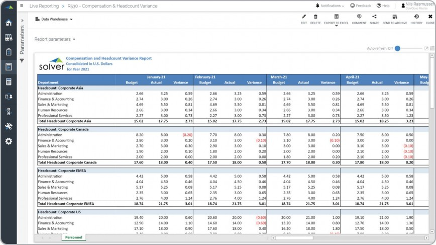 007 Exceptional Line Item Budget Form Sample  Template Spreadsheet Format868