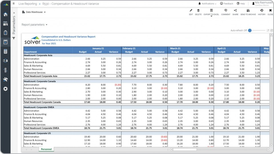 007 Exceptional Line Item Budget Form Sample  Template Spreadsheet Format960