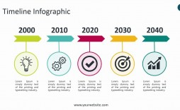 007 Exceptional Timeline Template For Powerpoint Design  Presentation Project Management Mac
