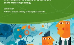 007 Fantastic Digital Marketing Plan Example Doc Sample  Template
