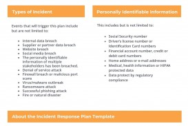 007 Fantastic Incident Action Plan Template Photo  Sample Philippine Fire Example Form 201