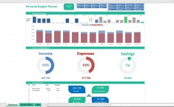 007 Fantastic Monthly Budget Template Excel High Definition  Example