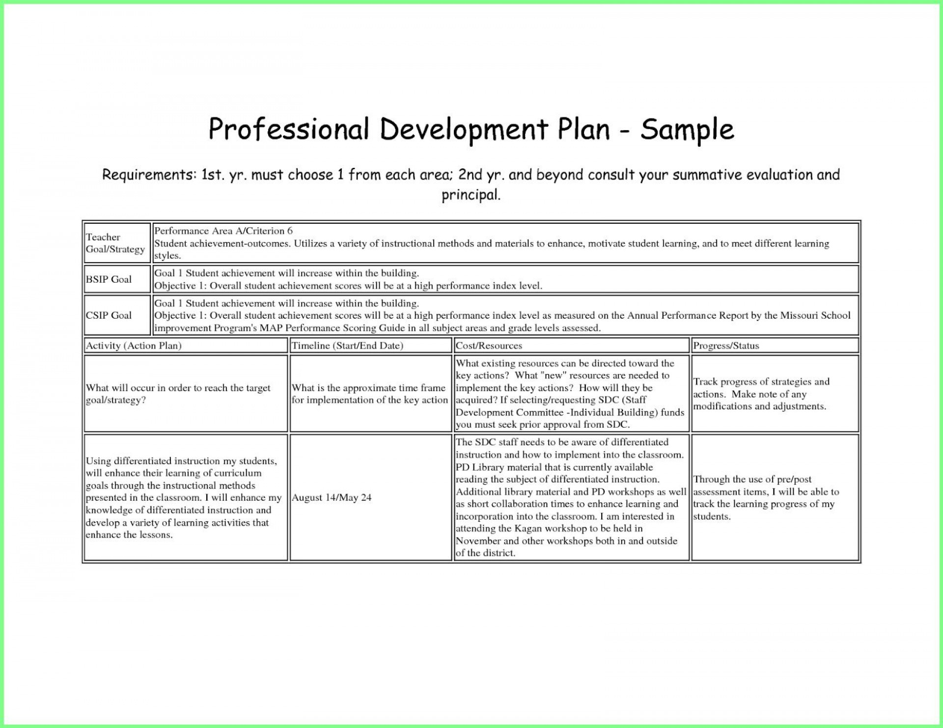 007 Fantastic Professional Development Plan Template Image  Example For Manager Excel1920