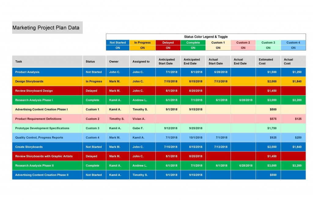 007 Fascinating Software Project Management Excel Template Free Inspiration Large