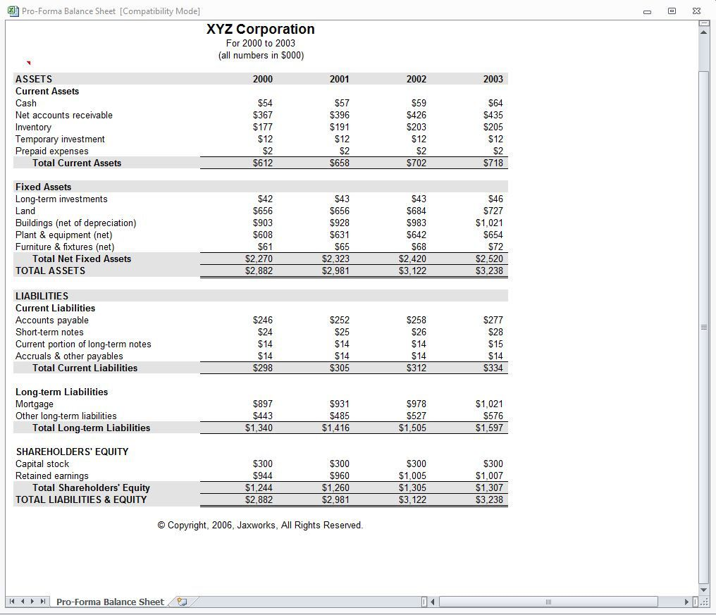 007 Fearsome Pro Forma Financial Statement Template Example  Format SampleFull