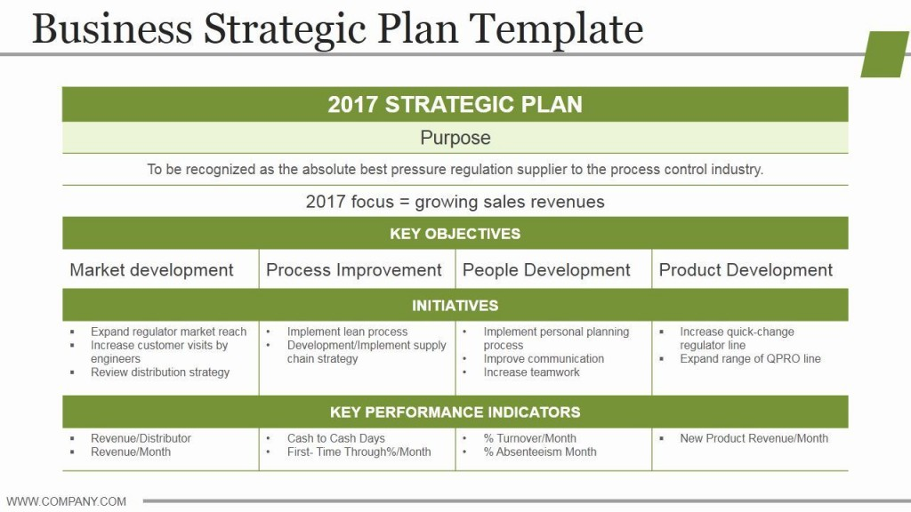 007 Fearsome Strategic Planning Template Ppt Highest Clarity  Free Download Hr Plan PresentationLarge