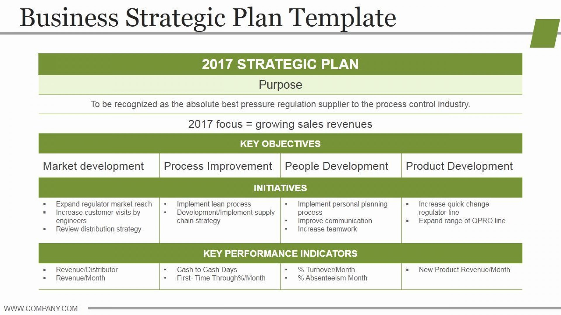 007 Fearsome Strategic Planning Template Ppt Highest Clarity  Free Download Hr Plan Presentation1920