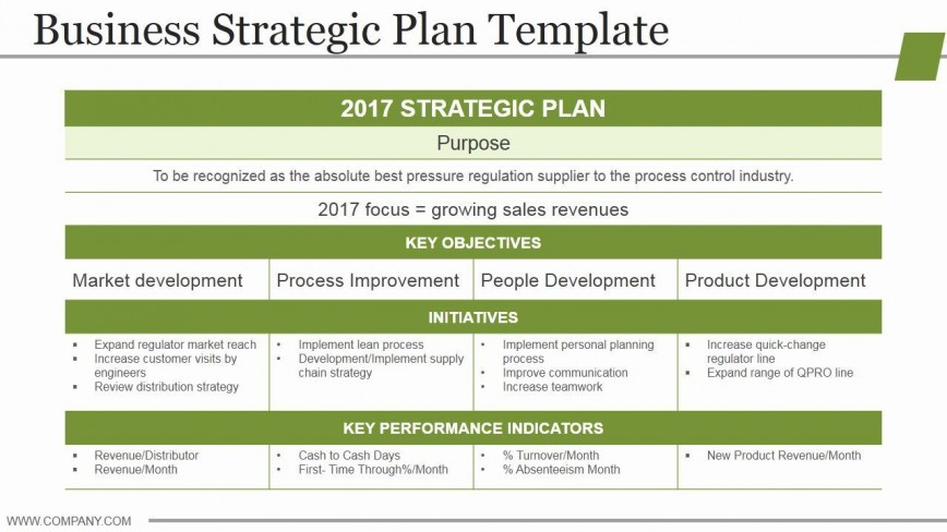 007 Fearsome Strategic Planning Template Ppt Highest Clarity  Proces Account Plan Busines