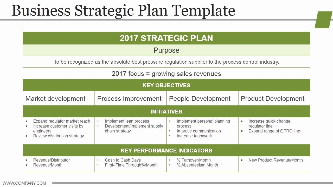 007 Fearsome Strategic Planning Template Ppt Highest Clarity  Free Download Hr Plan PresentationFull