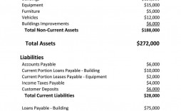 007 Formidable Busines Balance Sheet Template High Resolution  Word Excel Small Sample