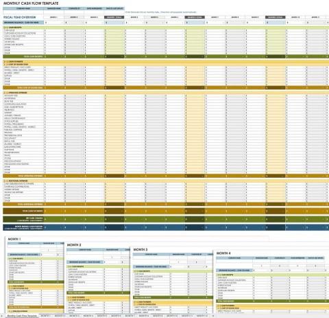 007 Frightening Cash Flow Template Excel Free High Def  Statement Download Format In480