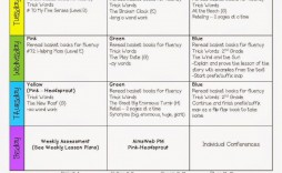 007 Frightening How To Make A Lesson Plan Template In Google Doc Highest Quality  Docs
