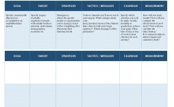 007 Frightening Personal Development Plan Template Excel Sample