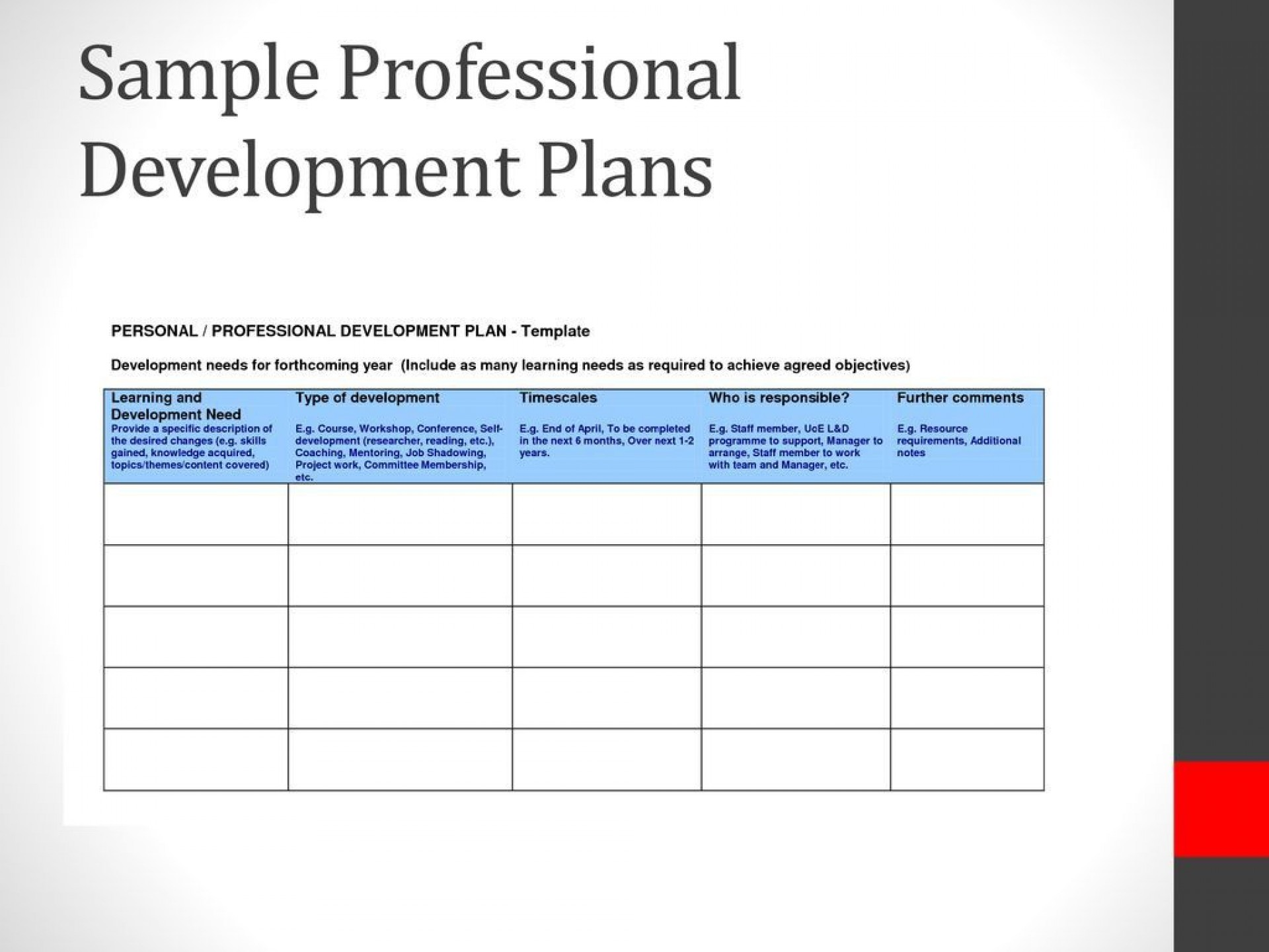 007 Frightening Professional Development Plan Template For Employee Idea  Example Sample1920