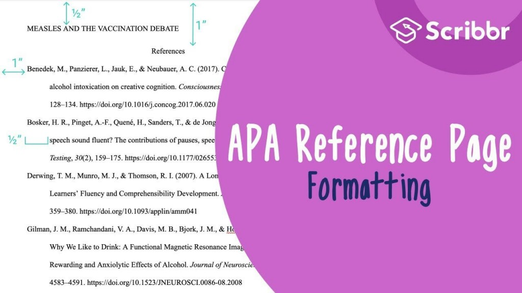 007 Imposing Apa Reference Page Template Inspiration  Format In Word For Website GeneratorLarge