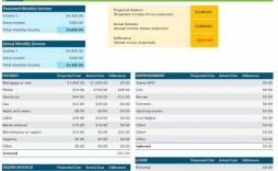 007 Imposing Personal Budget Template Excel Design  Spreadsheet Simple South Africa