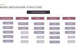 007 Imposing Work Breakdown Structure Template Concept  Templates Example For Project Management Excel Download Software
