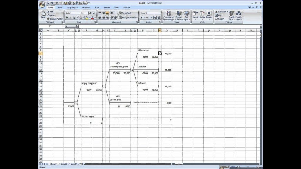 007 Impressive Decision Tree Template Excel Free High Resolution  In Word OrLarge