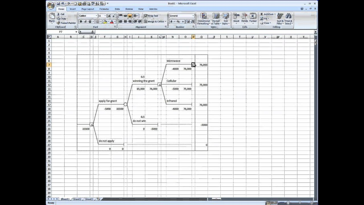 007 Impressive Decision Tree Template Excel Free High Resolution  In Word OrFull