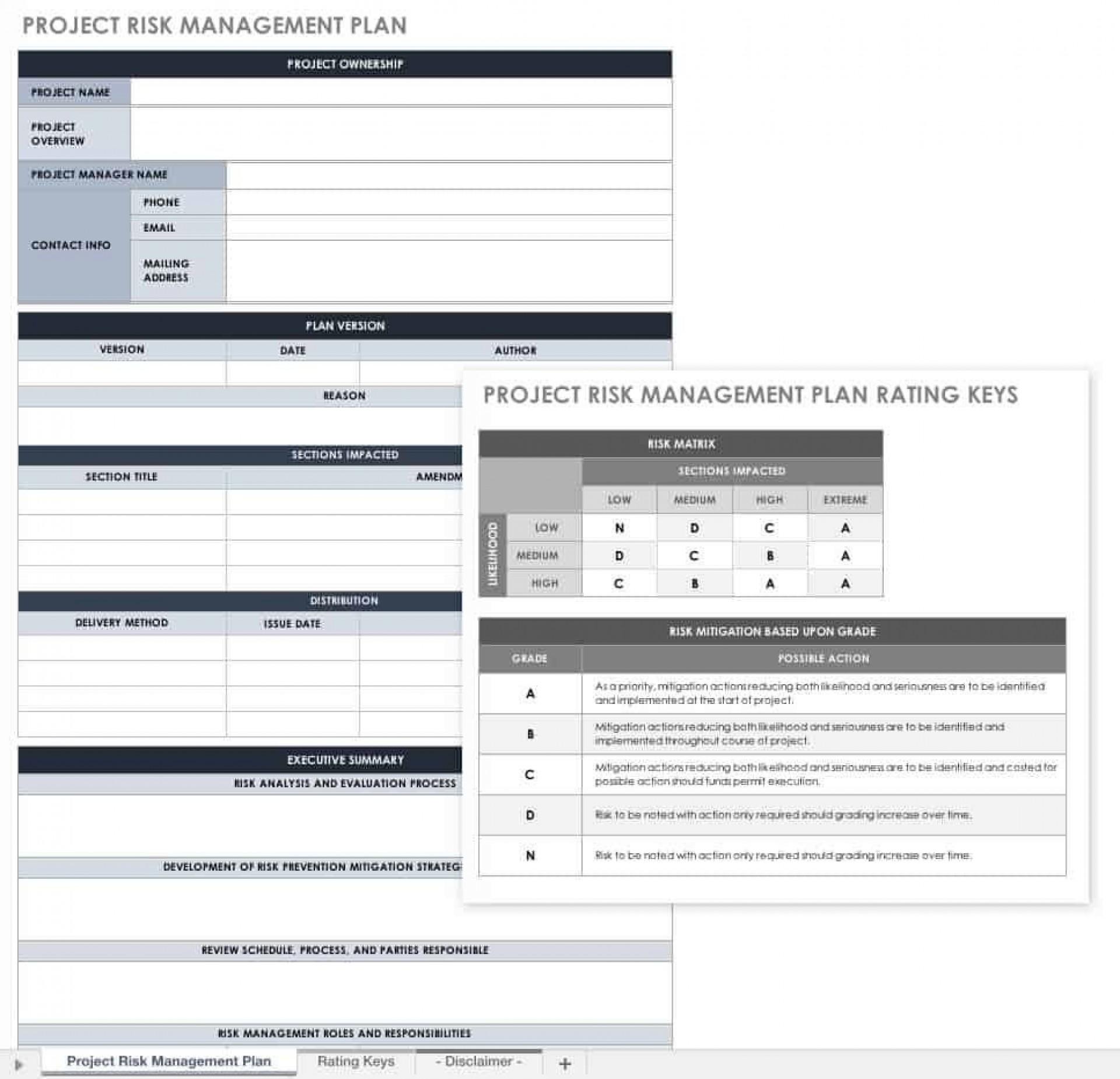 007 Impressive Project Management Plan Template Excel Free Sample  Risk1920