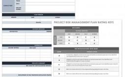 007 Impressive Project Management Plan Template Excel Free Sample  Risk