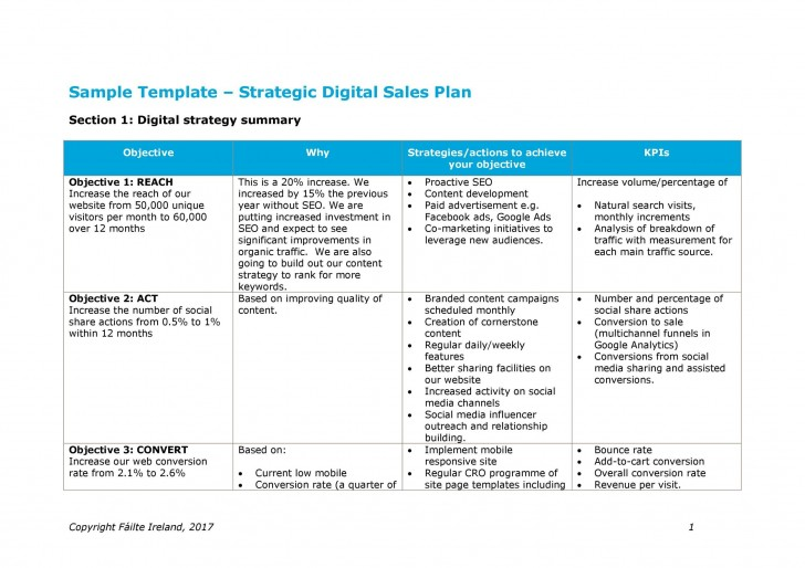 007 Impressive Sale Plan Template Word High Resolution  Compensation Free Busines728