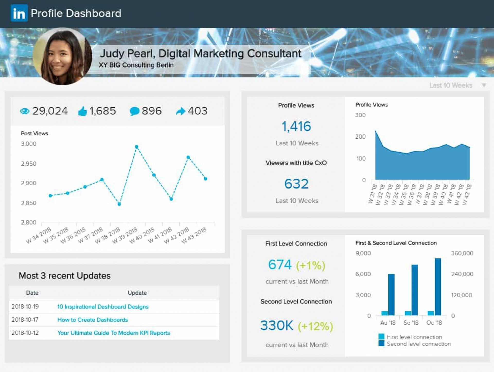 007 Incredible Social Media Report Template Picture  Powerpoint Free Download Analytic Word1920