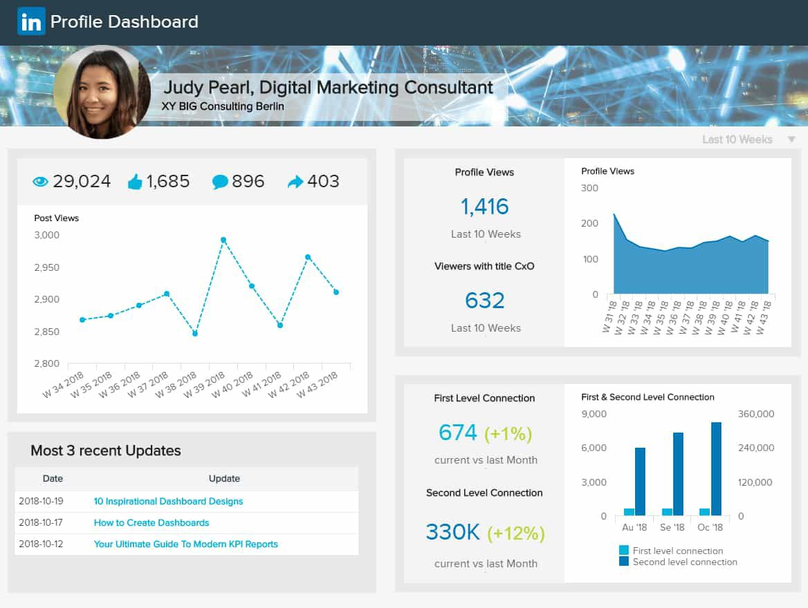 007 Incredible Social Media Report Template Picture  Powerpoint Free Download Analytic WordFull