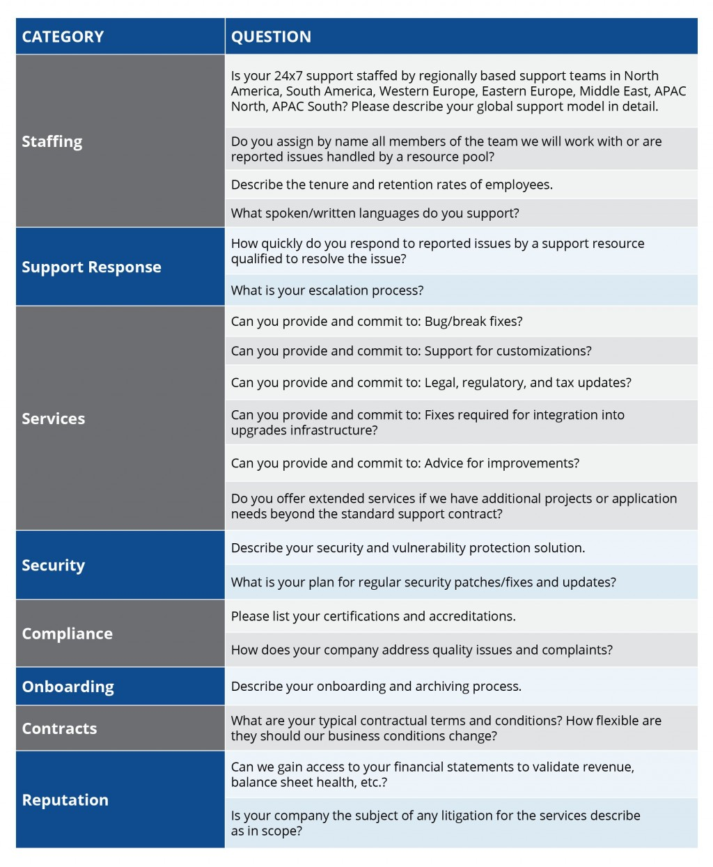 007 Magnificent Request For Proposal Template Australia High Resolution Large