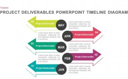 007 Magnificent Timeline Graph Template For Powerpoint Presentation Highest Clarity  Presentations