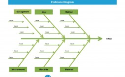 007 Marvelou Free Fishbone Diagram Template Microsoft Word Concept