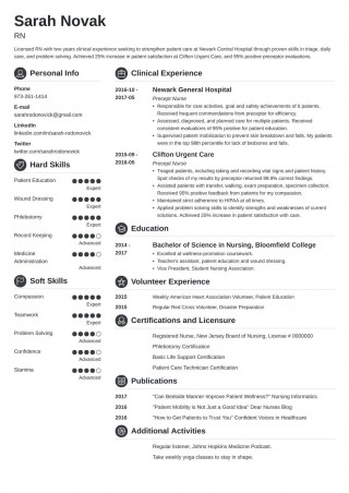 007 Marvelou New Grad Nursing Resume Template Photo  Graduate Nurse Practitioner320