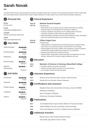 007 Marvelou New Grad Nursing Resume Template Photo  Graduate Nurse Practitioner360