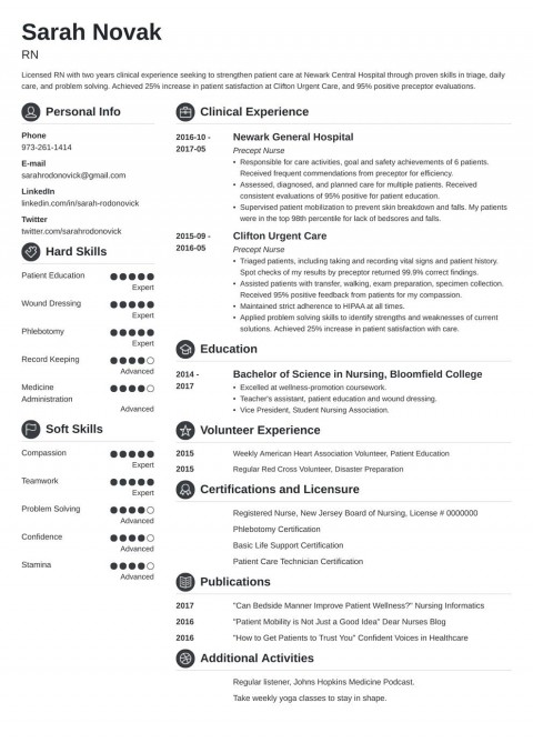 007 Marvelou New Grad Nursing Resume Template Photo  Graduate Nurse Practitioner480