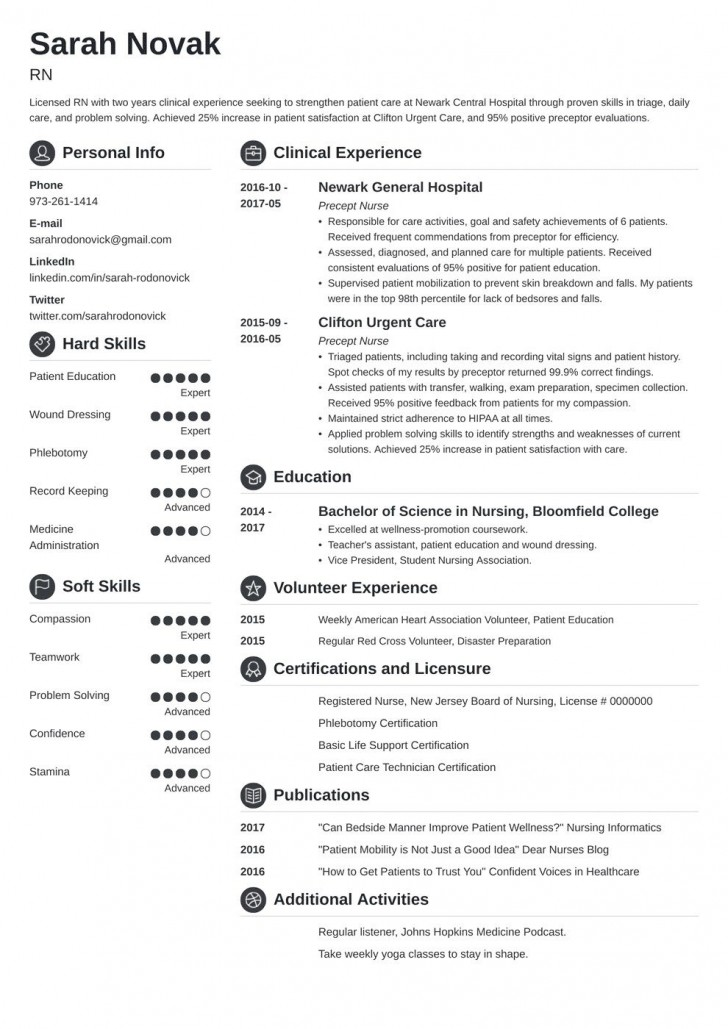 007 Marvelou New Grad Nursing Resume Template Photo  Graduate Nurse Practitioner728