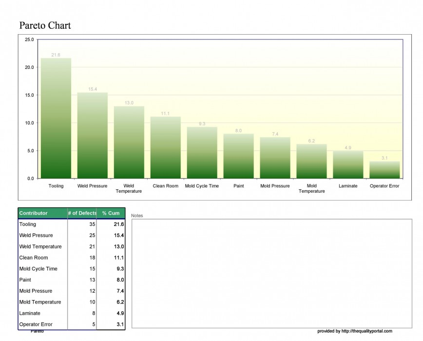 007 Marvelou Pareto Chart Excel Template High Resolution  Microsoft Pareto-analysis-chart-excel-template