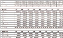 007 Outstanding Excel Busines Budget Template Idea  Small Monthly Yearly Free Spreadsheet